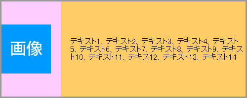 テキストブロックに20pxの余白を足した表示イメージ