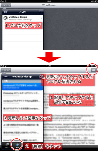iOS wordpress 記事画面